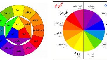 ترکیب رنگها در نقاشی رنگ و روغن