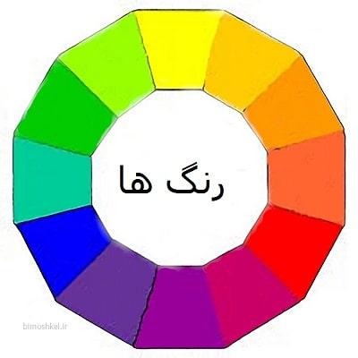 ترکبین رنگها در نقاشی