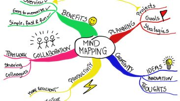 چگونه نقشه ذهنی بکشیم